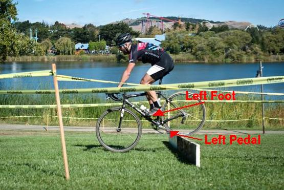 Left foot, left pedal